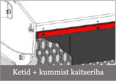 Ketid_ja_kummiriba